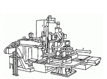 五轴数控加工中心的分类 - 山东海特数控机床有限公司